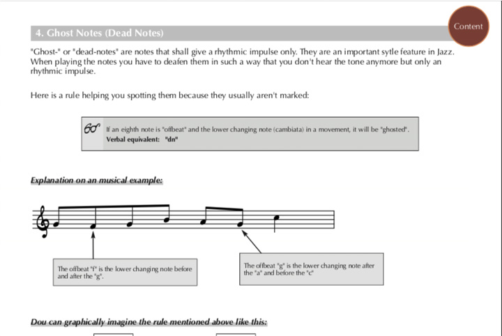 Jazz Studies Ghost Notes_en